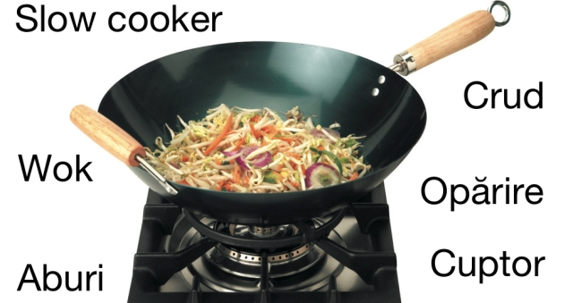 round-bottomed-wok-on-gas-hob1